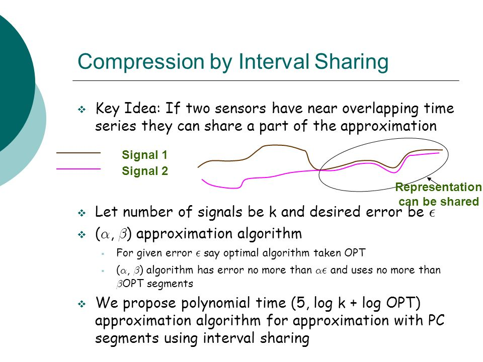 Compression by Interval Sharing