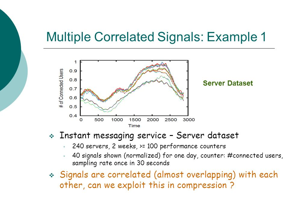 Multiple Correlated Signals: Example 1