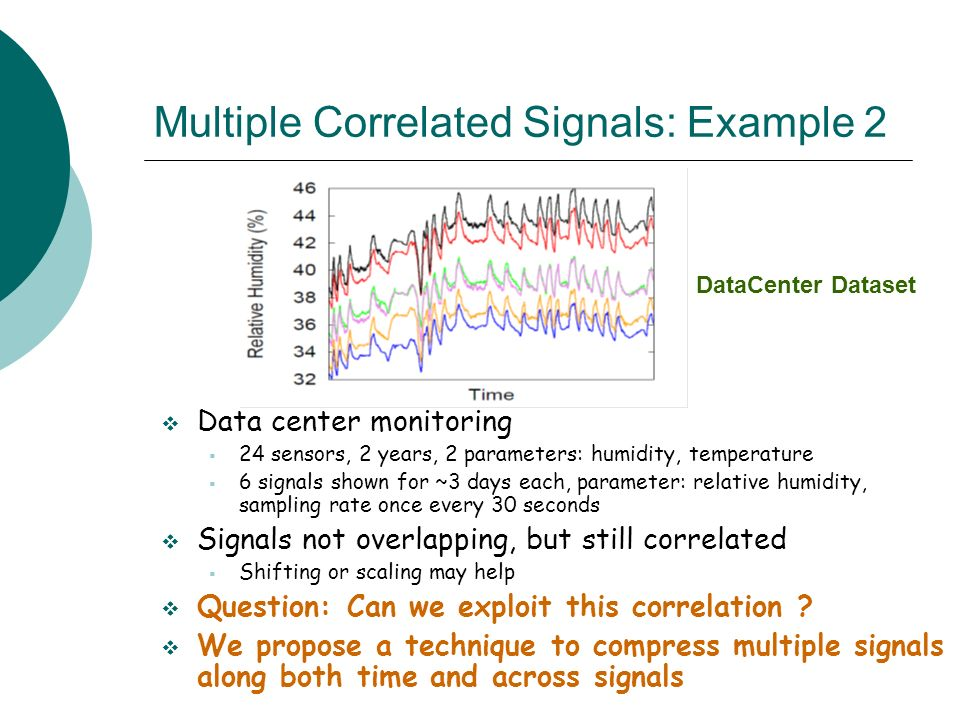 Multiple Correlated Signals: Example 2