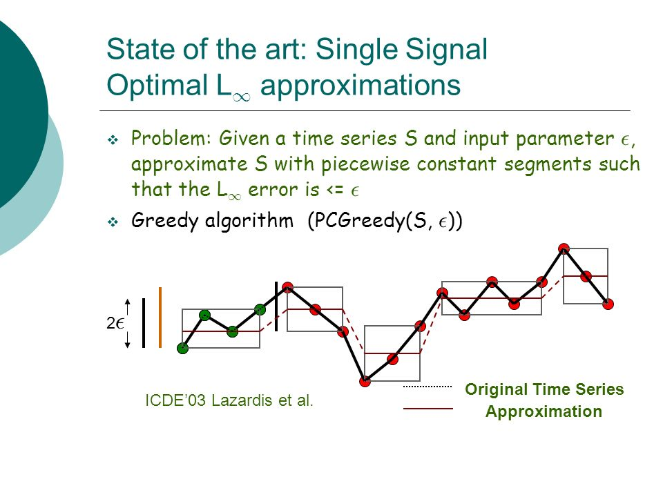State of the art: Single Signal Optimal L1 approximations