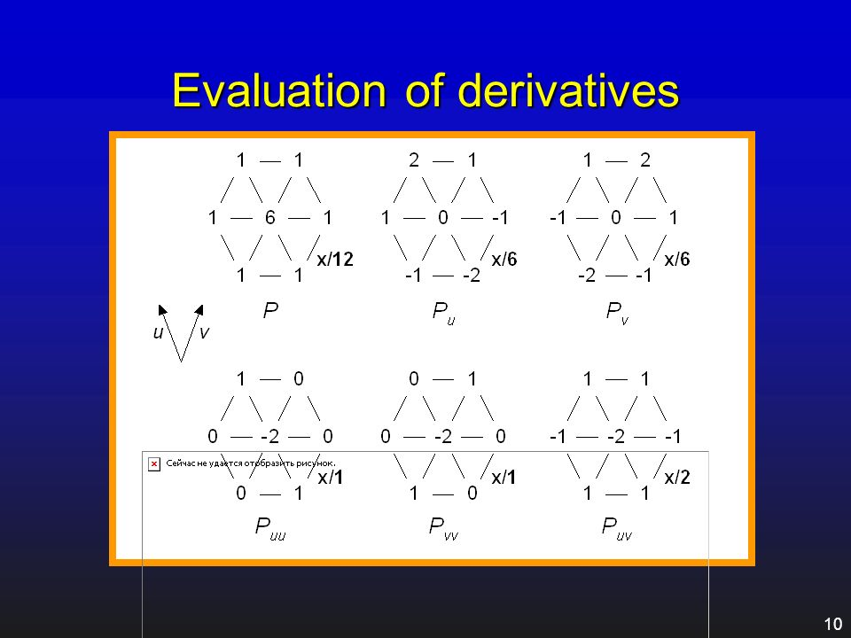 Evaluation of derivatives