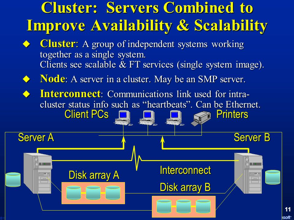 Cluster: Servers Combined to Improve Availability & Scalability