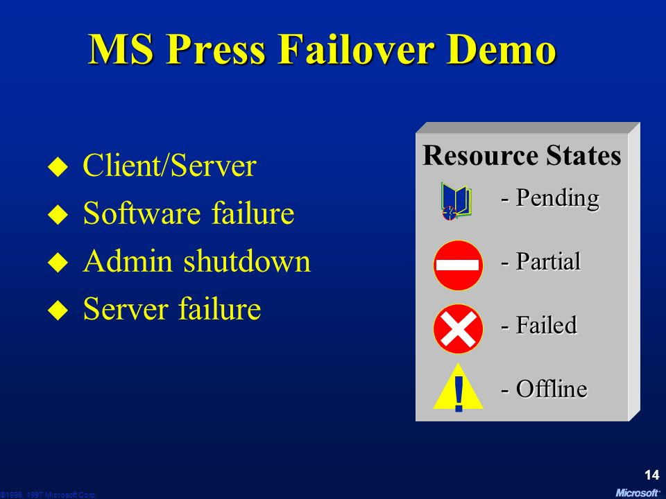 ! MS Press Failover Demo Client/Server Software failure Admin shutdown