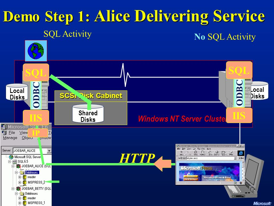 Demo Step 1: Alice Delivering Service