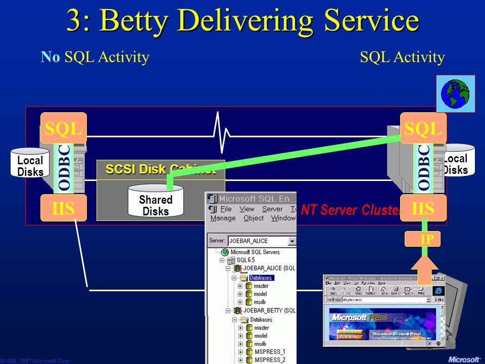 3: Betty Delivering Service