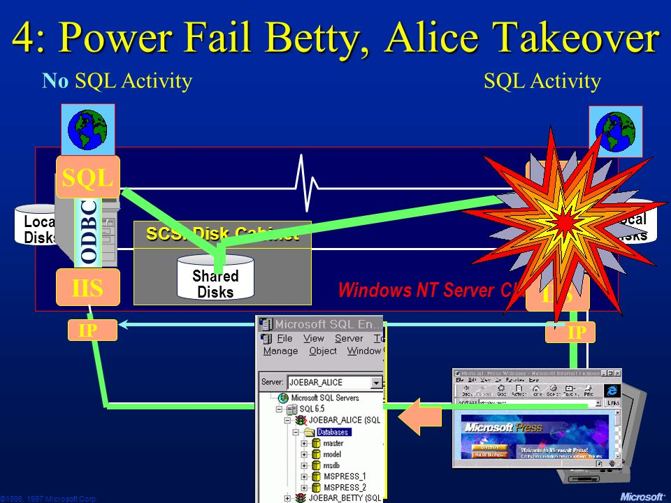 4: Power Fail Betty, Alice Takeover