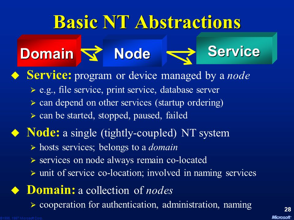Basic NT Abstractions Service Domain Node