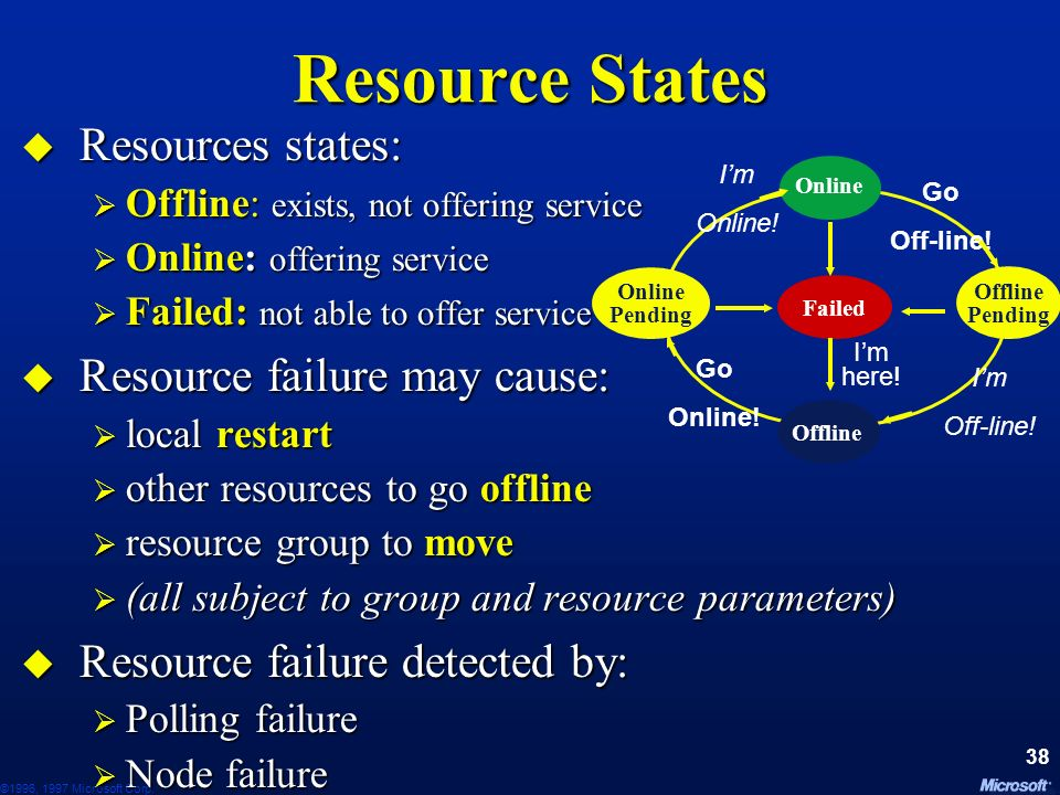 Resource States Resources states: Resource failure may cause: