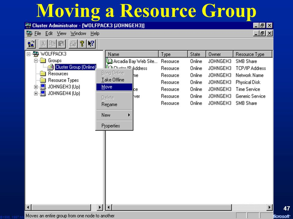 Moving a Resource Group