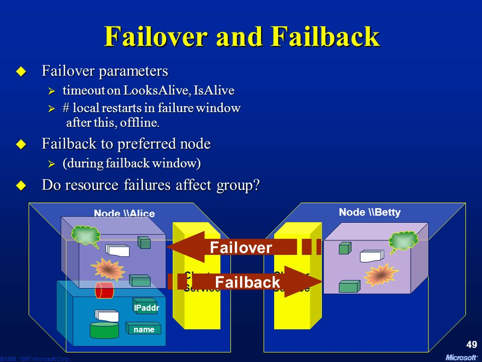Failover and Failback Failover parameters Failback to preferred node