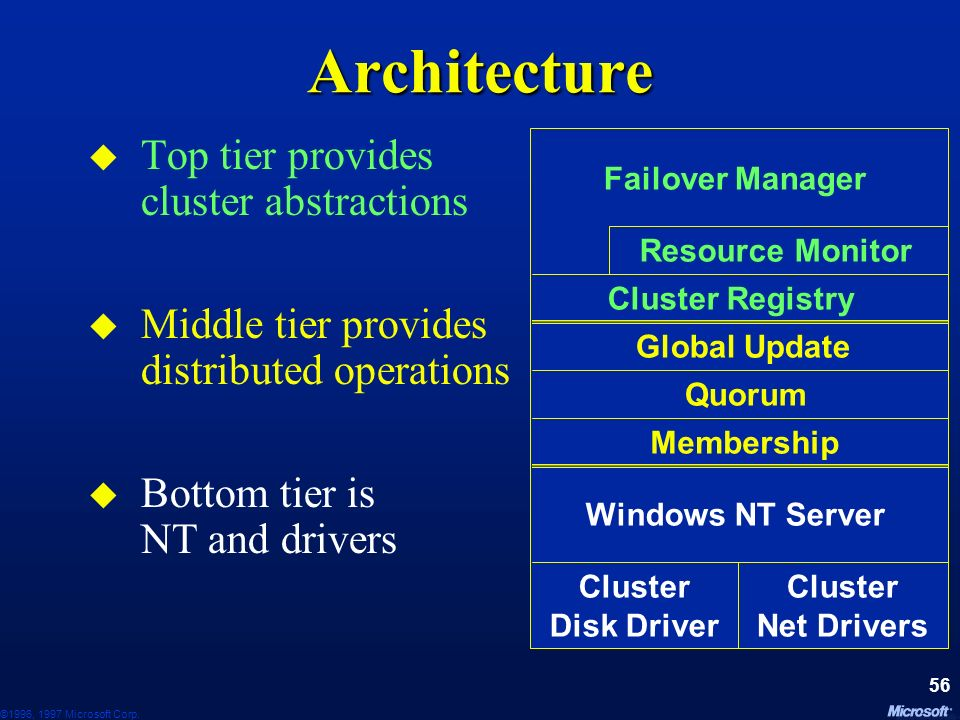 Architecture Top tier provides cluster abstractions