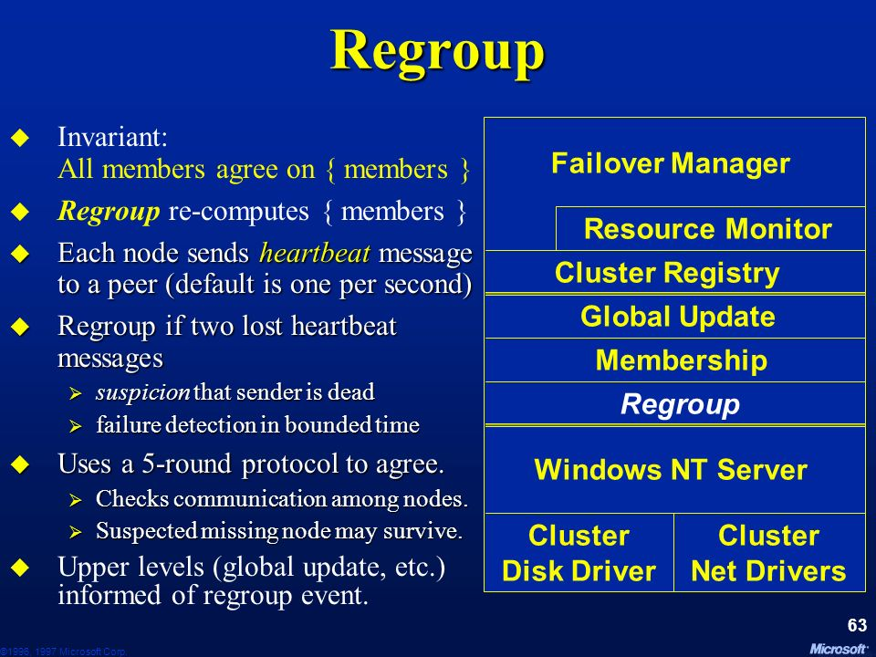 Regroup Invariant: All members agree on { members }