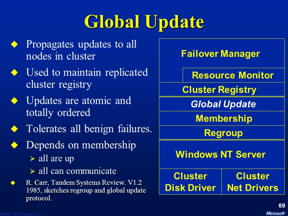 Global Update Propagates updates to all nodes in cluster