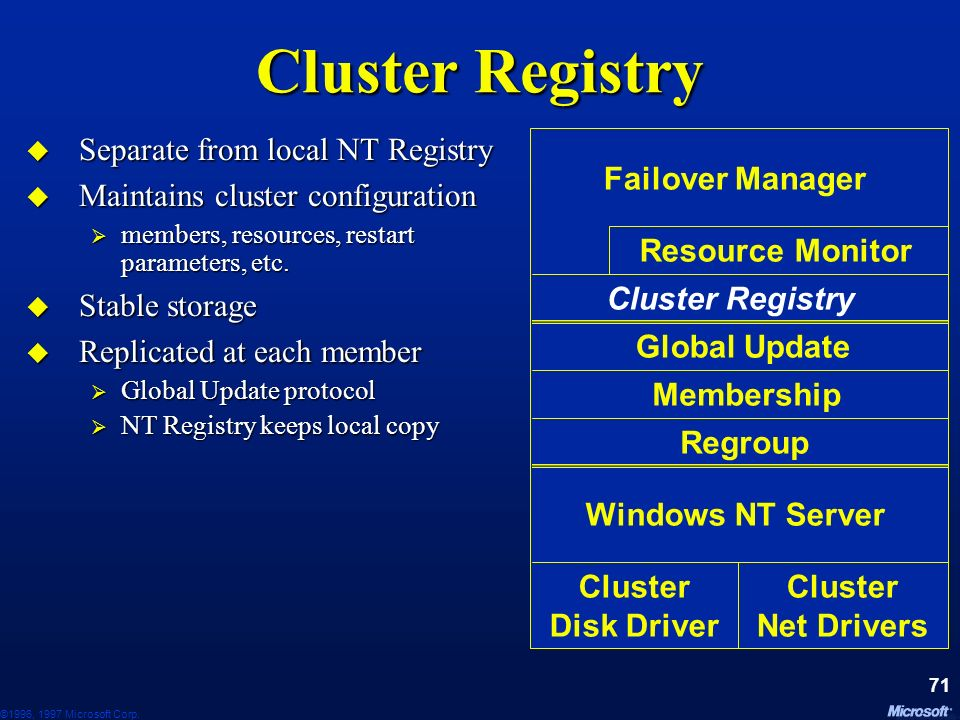 Cluster Registry Separate from local NT Registry