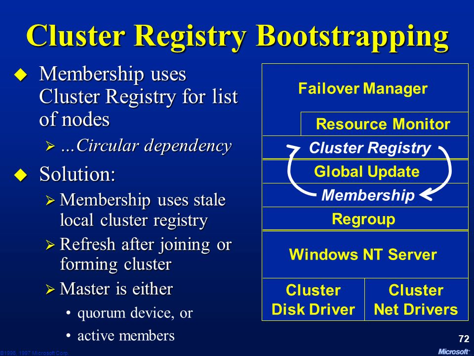 Cluster Registry Bootstrapping