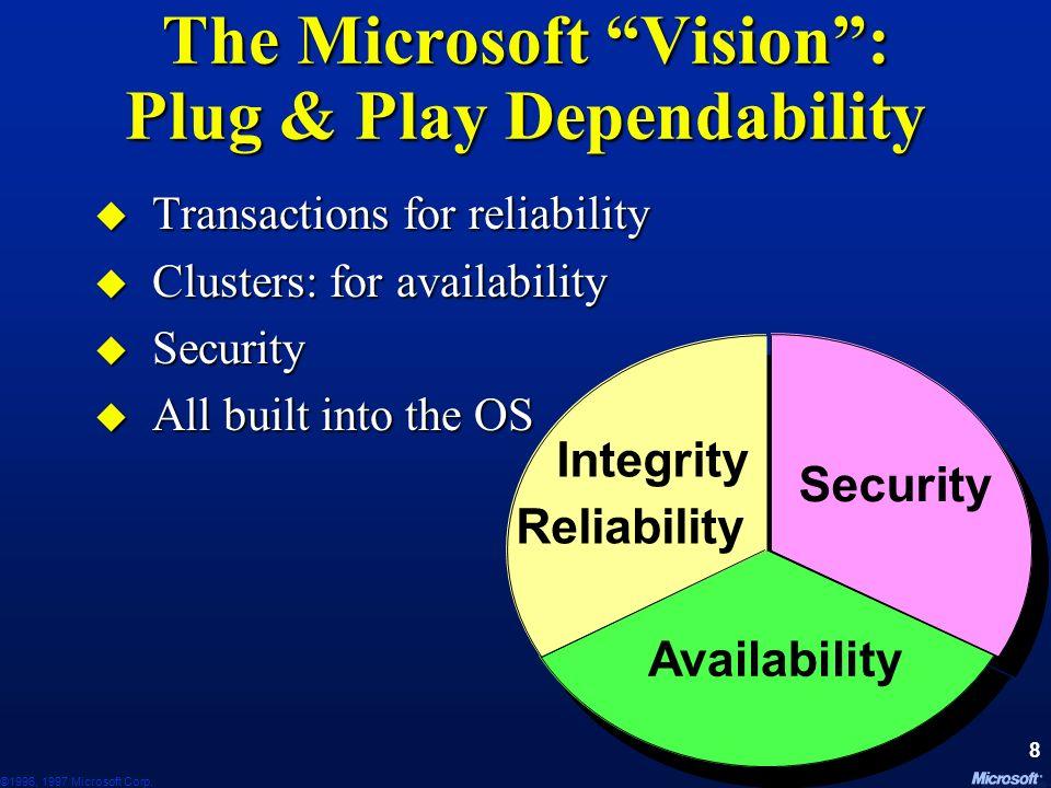 The Microsoft Vision : Plug & Play Dependability