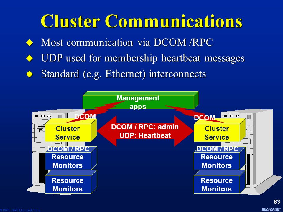 Cluster Communications