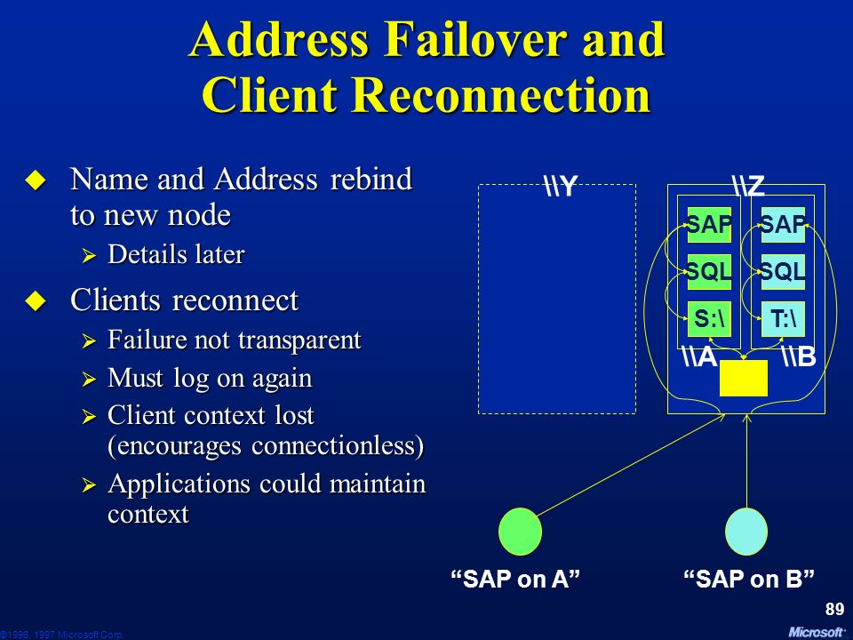 Address Failover and Client Reconnection