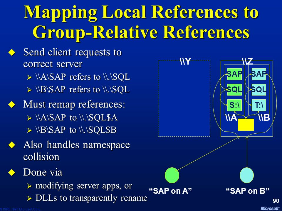 Mapping Local References to Group-Relative References