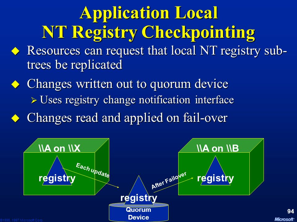 Application Local NT Registry Checkpointing