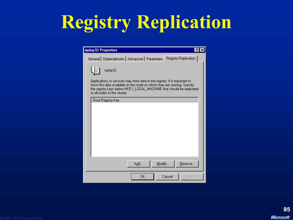 Registry Replication