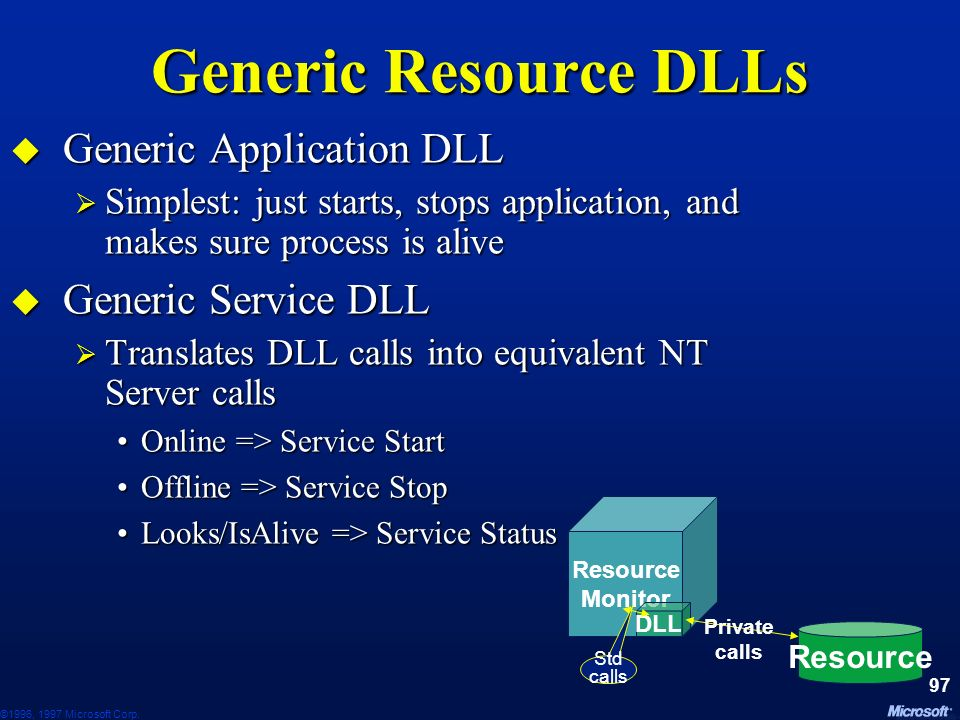 Generic Resource DLLs Generic Application DLL Generic Service DLL