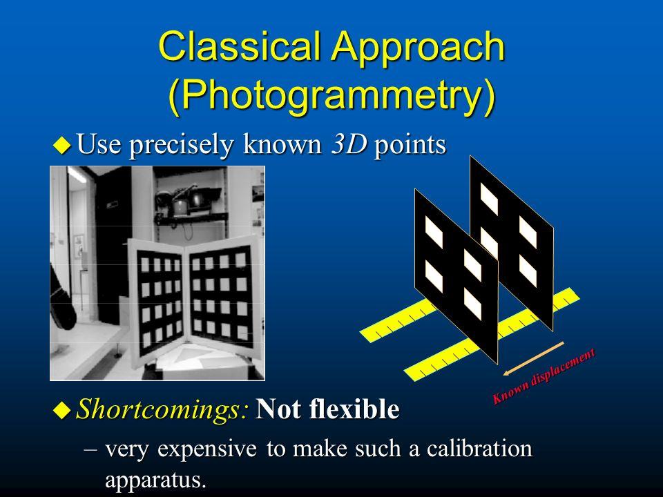 Classical Approach (Photogrammetry)