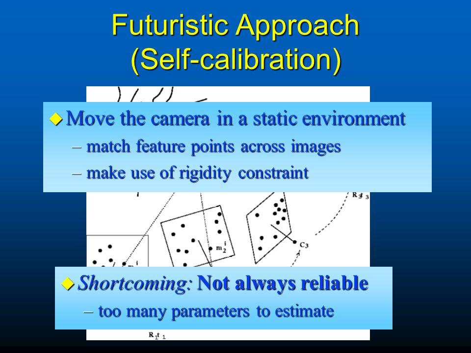 Futuristic Approach (Self-calibration)