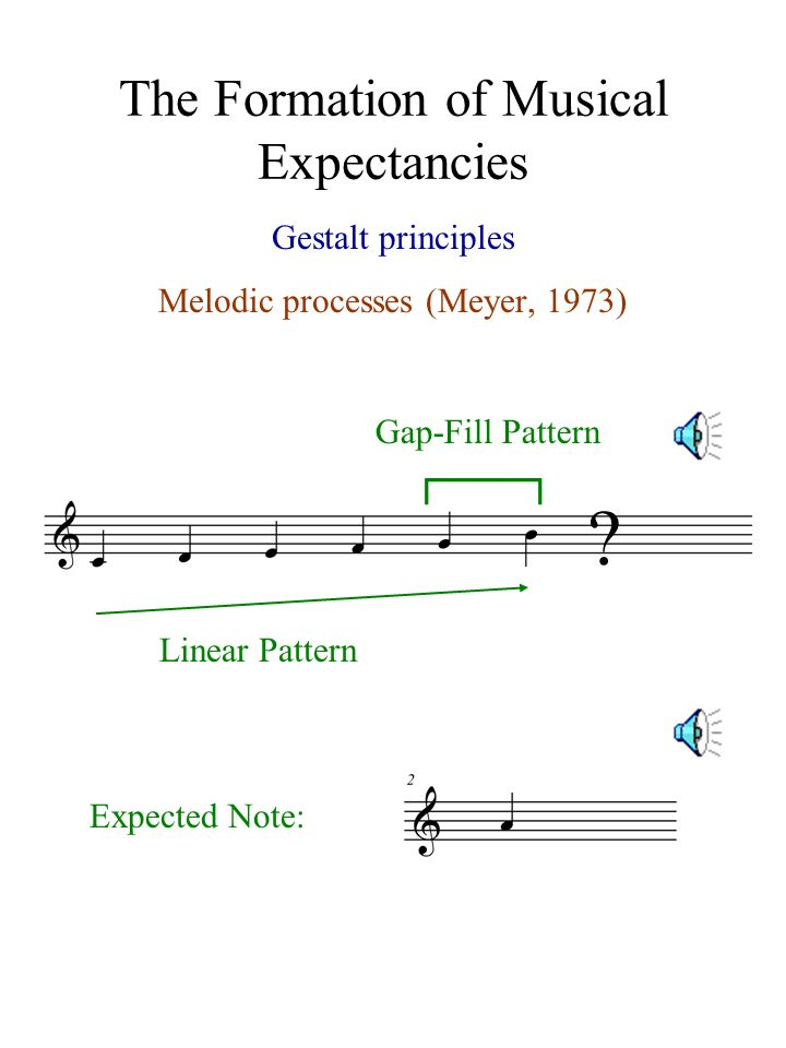 The Formation Of Musical Expectancies