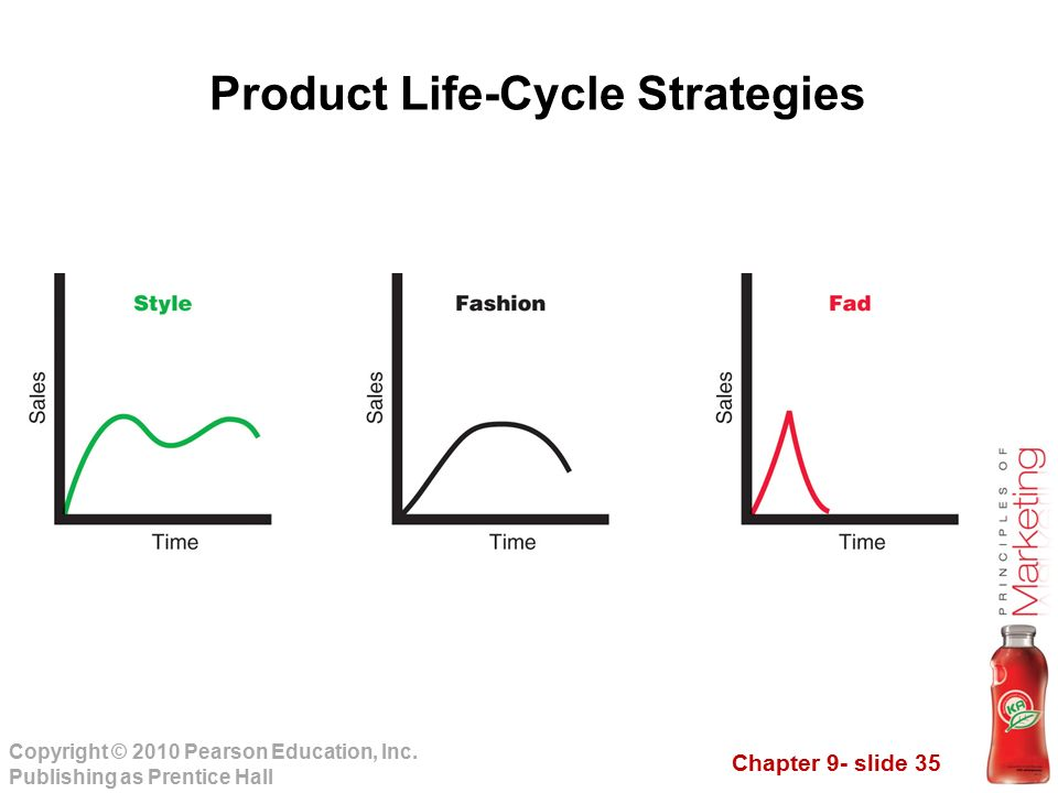 product life cycle stages pdf