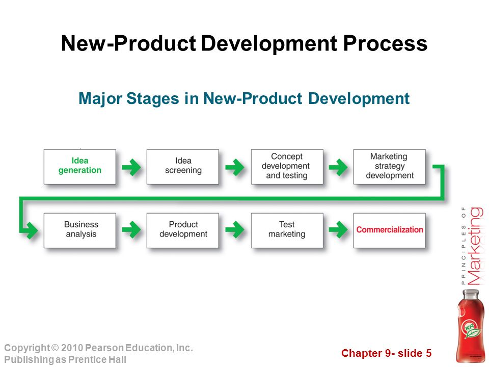 new product development process Eight simple steps for new product development actually developing the tangible product or service is only a small part of the new product development process.