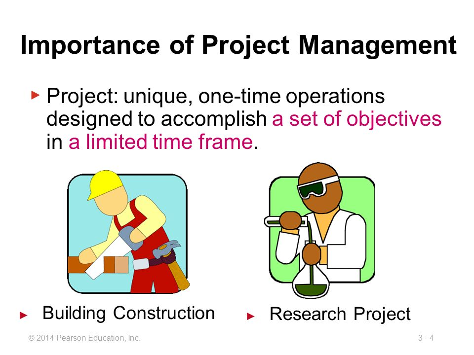 the importance of time management in a team project The value of project management  project team and out to suppliers,  improved on-time project delivery within similar.
