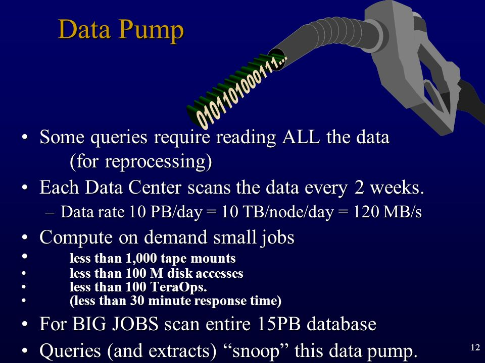 Data Pump Some queries require reading ALL the data (for reprocessing)