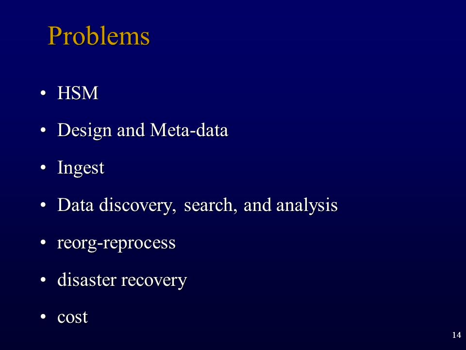 Problems HSM Design and Meta-data Ingest