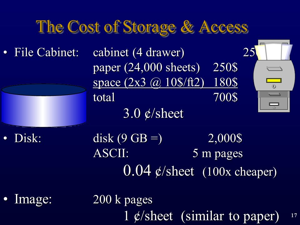 The Cost of Storage & Access