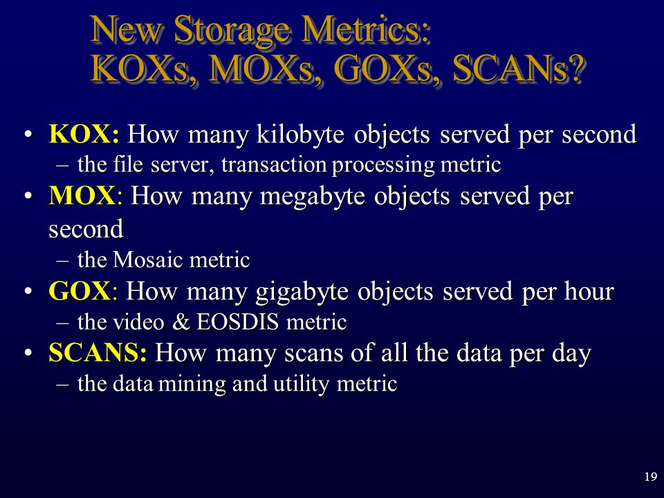 New Storage Metrics: KOXs, MOXs, GOXs, SCANs