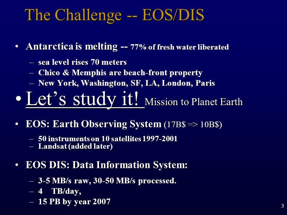 The Challenge -- EOS/DIS