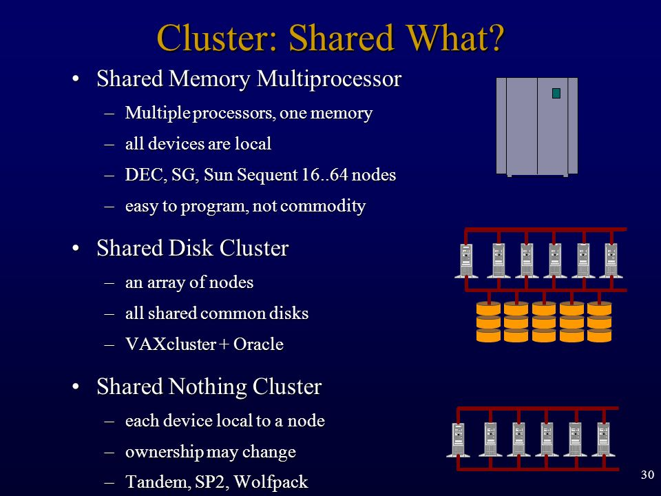 Cluster: Shared What Shared Memory Multiprocessor Shared Disk Cluster