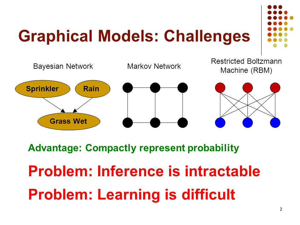 Graphical Models: Challenges