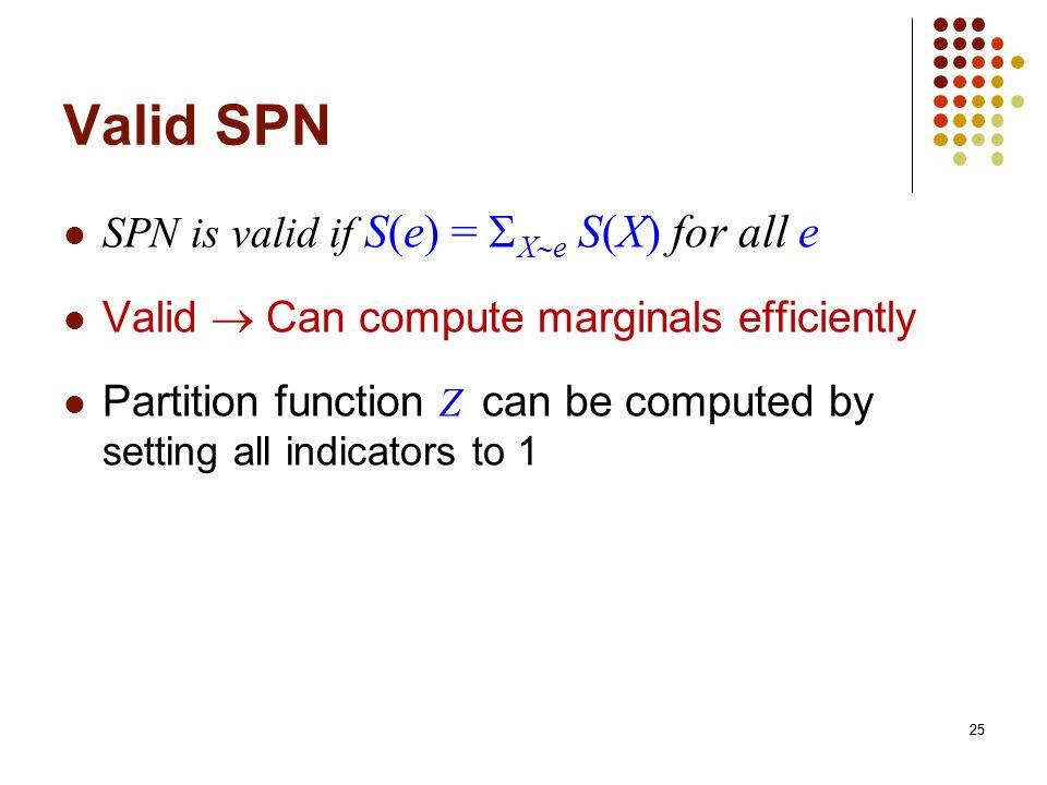 Valid SPN SPN is valid if S(e) = Xe S(X) for all e