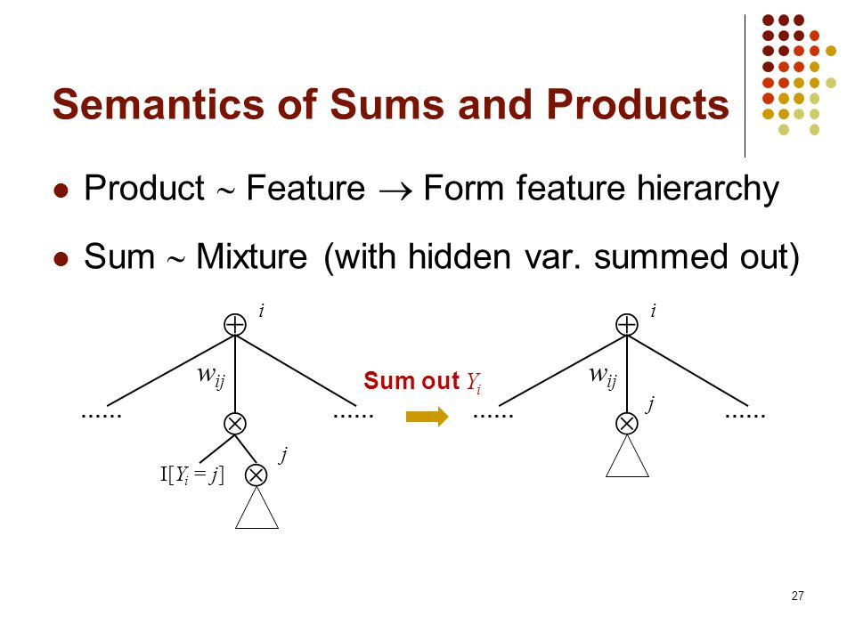 Semantics of Sums and Products