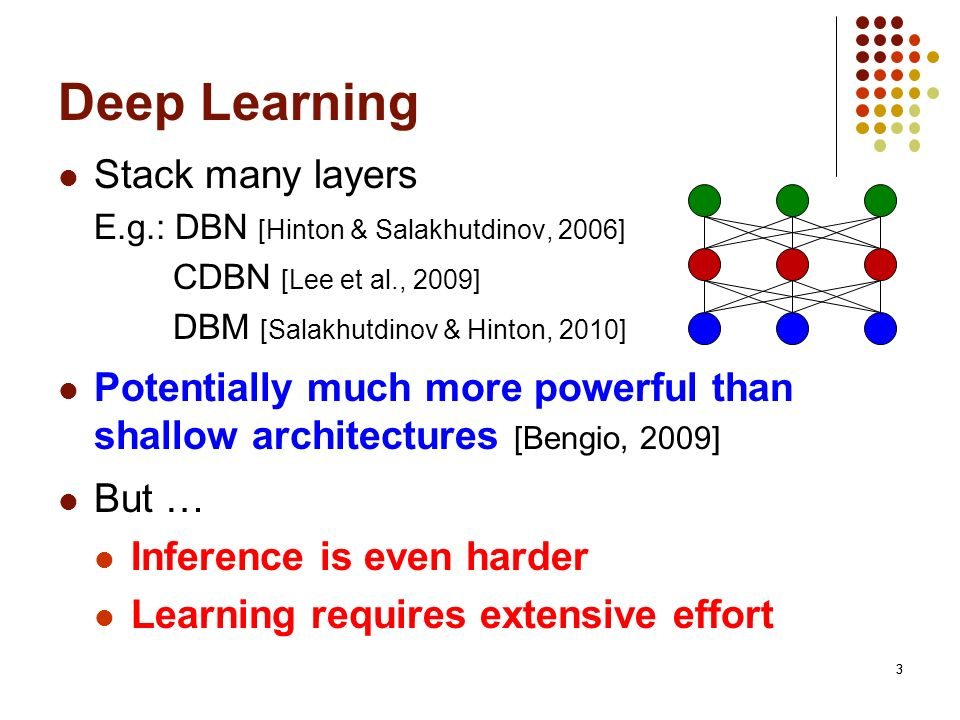 Deep Learning Stack many layers