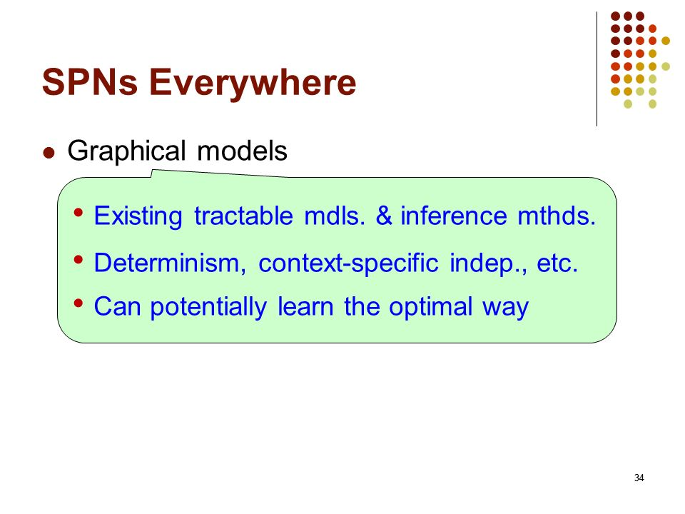 SPNs Everywhere Graphical models