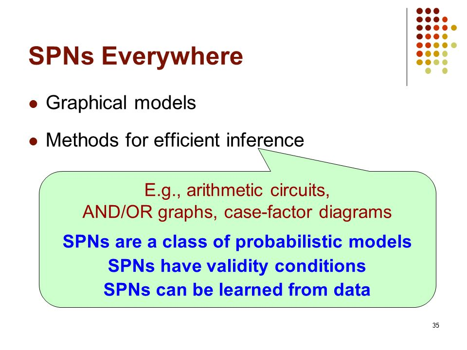 SPNs Everywhere Graphical models Methods for efficient inference