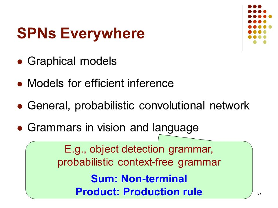 Product: Production rule