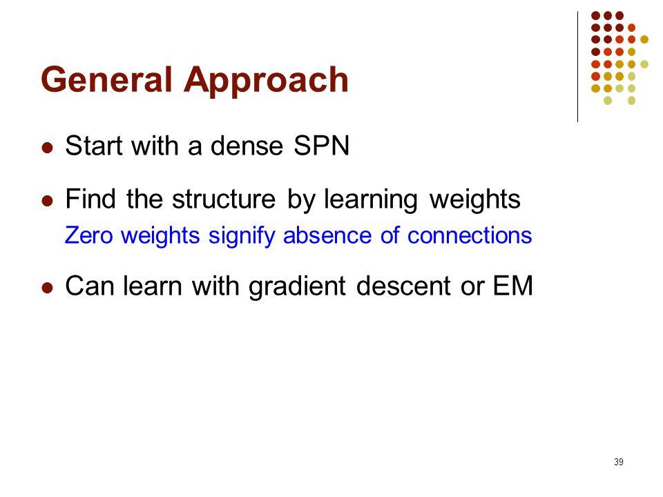 General Approach Start with a dense SPN
