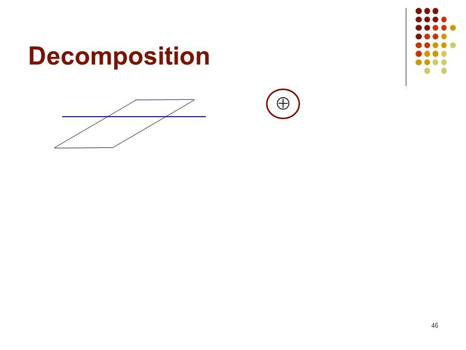 Decomposition 