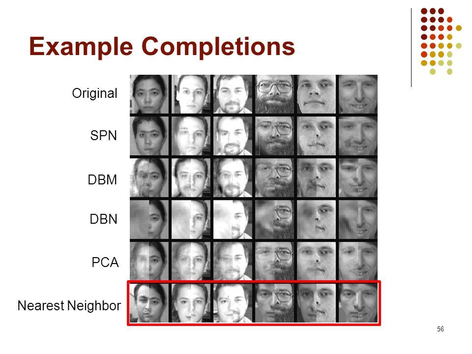 Example Completions Original SPN DBM DBN PCA Nearest Neighbor