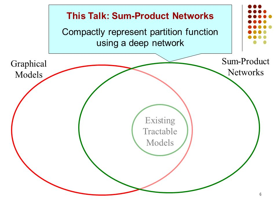 This Talk: Sum-Product Networks