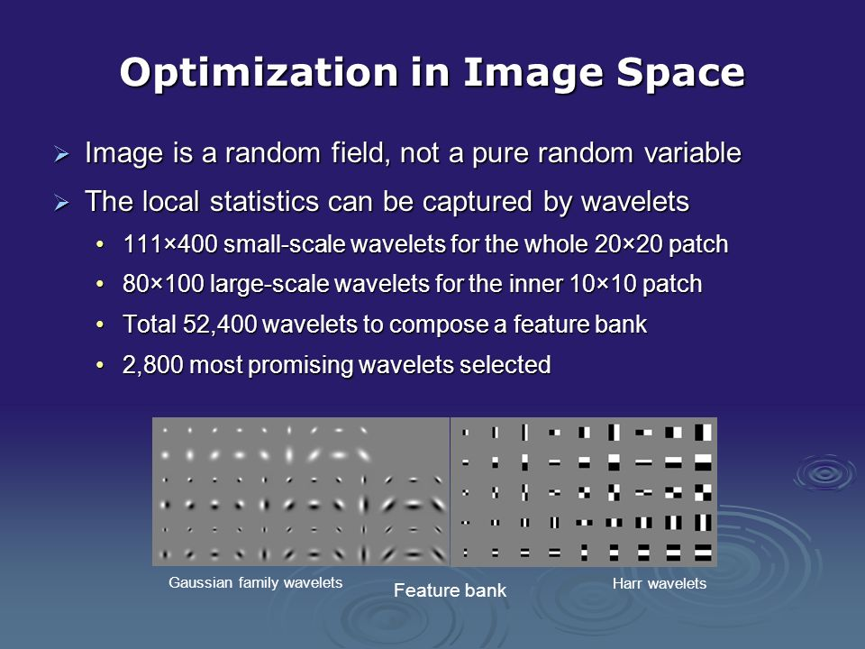 Optimization in Image Space